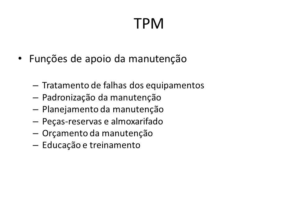 TPM Funções de apoio da manutenção – Tratamento de falhas dos equipamentos – Padronização da manutenção – Planejamento da manutenção – Peças-reservas e almoxarifado – Orçamento da manutenção – Educação e treinamento