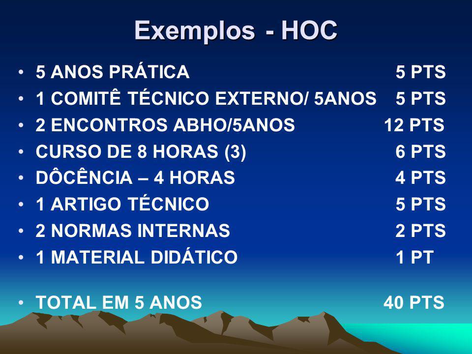 Exemplos - HOC 5 ANOS PRÁTICA5 PTS 1 COMITÊ TÉCNICO EXTERNO/ 5ANOS5 PTS 2 ENCONTROS ABHO/5ANOS 12 PTS CURSO DE 8 HORAS (3)6 PTS DÔCÊNCIA – 4 HORAS4 PTS 1 ARTIGO TÉCNICO5 PTS 2 NORMAS INTERNAS2 PTS 1 MATERIAL DIDÁTICO1 PT TOTAL EM 5 ANOS 40 PTS