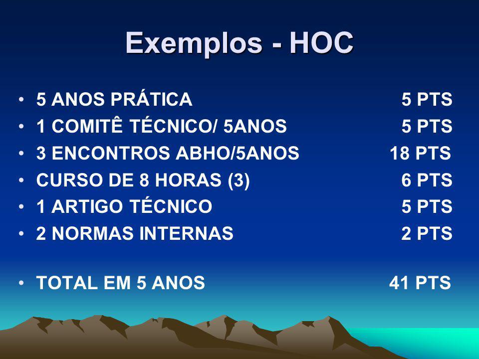Exemplos - HOC 5 ANOS PRÁTICA5 PTS 1 COMITÊ TÉCNICO/ 5ANOS5 PTS 3 ENCONTROS ABHO/5ANOS 18 PTS CURSO DE 8 HORAS (3)6 PTS 1 ARTIGO TÉCNICO5 PTS 2 NORMAS INTERNAS2 PTS TOTAL EM 5 ANOS 41 PTS