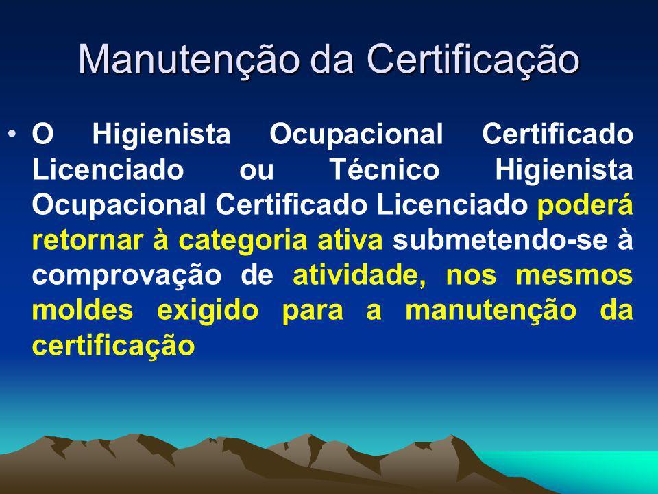 Atividades para Manutenção da Certificação PRÁTICA COMITÊ TÉCNICO DOCÊNCIA EDUCAÇÃO PUBLICAÇÕES: Livros PUBLICAÇÕES: Artigos, Normas, Mat.