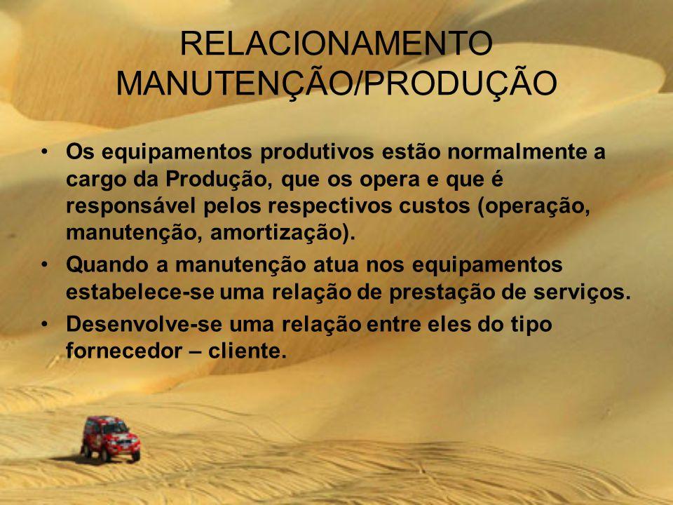 RELACIONAMENTO MANUTENÇÃO/PRODUÇÃO Os equipamentos produtivos estão normalmente a cargo da Produção, que os opera e que é responsável pelos respectivos custos (operação, manutenção, amortização).