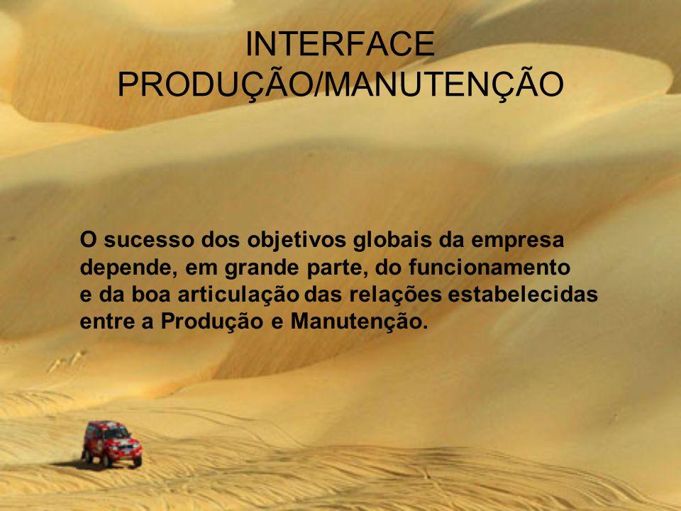 INTERFACE PRODUÇÃO/MANUTENÇÃO O sucesso dos objetivos globais da empresa depende, em grande parte, do funcionamento e da boa articulação das relações estabelecidas entre a Produção e Manutenção.