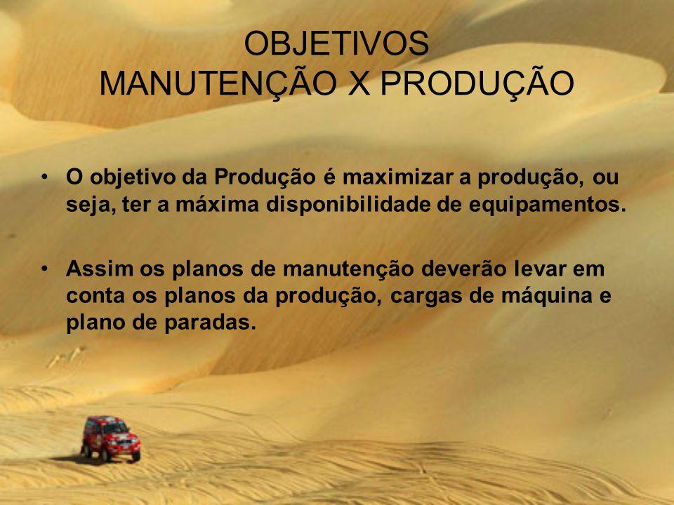 O objetivo da Produção é maximizar a produção, ou seja, ter a máxima disponibilidade de equipamentos. Assim os planos de manutenção deverão levar em c