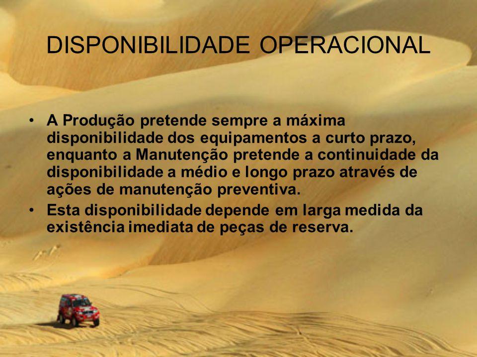 DISPONIBILIDADE OPERACIONAL A Produção pretende sempre a máxima disponibilidade dos equipamentos a curto prazo, enquanto a Manutenção pretende a conti