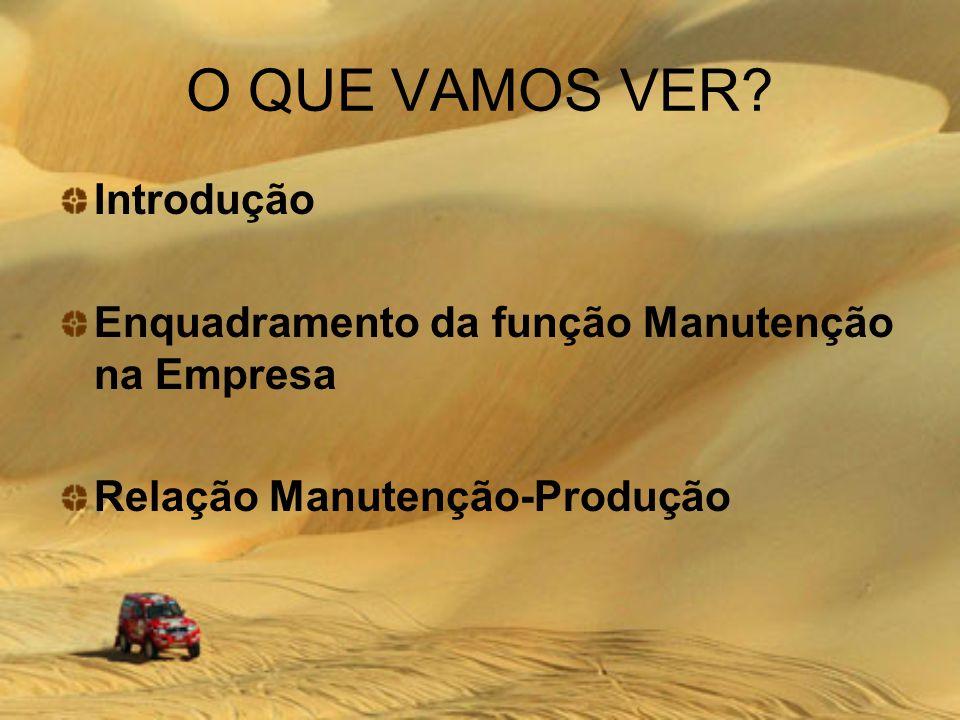 O QUE VAMOS VER? Introdução Enquadramento da função Manutenção na Empresa Relação Manutenção-Produção