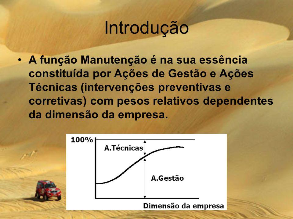 Introdução A função Manutenção é na sua essência constituída por Ações de Gestão e Ações Técnicas (intervenções preventivas e corretivas) com pesos relativos dependentes da dimensão da empresa.