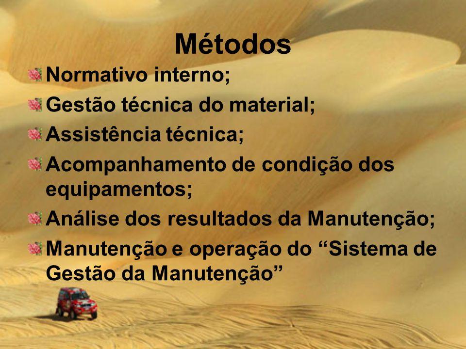 Métodos Normativo interno; Gestão técnica do material; Assistência técnica; Acompanhamento de condição dos equipamentos; Análise dos resultados da Manutenção; Manutenção e operação do Sistema de Gestão da Manutenção