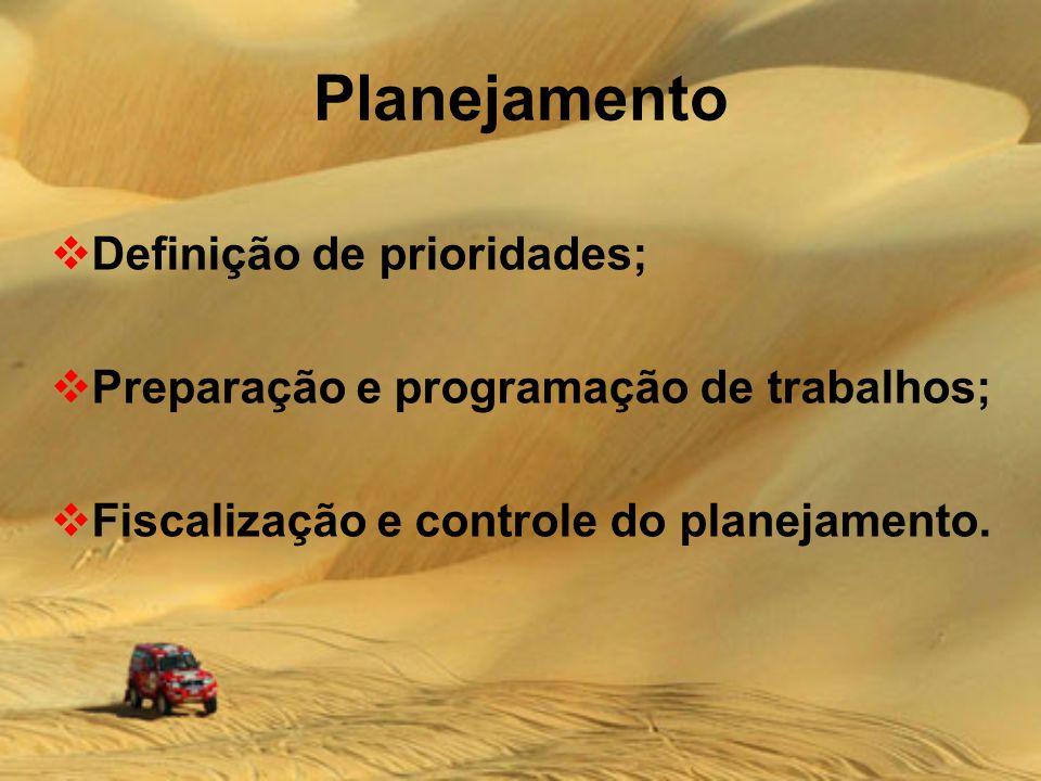 Planejamento  Definição de prioridades;  Preparação e programação de trabalhos;  Fiscalização e controle do planejamento.