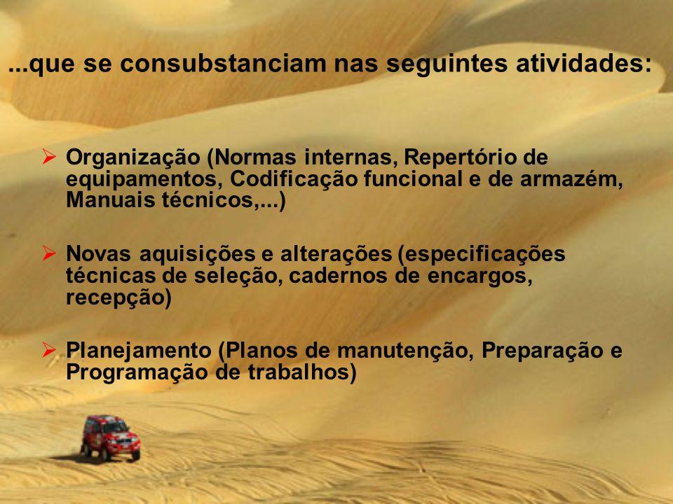 Organização (Normas internas, Repertório de equipamentos, Codificação funcional e de armazém, Manuais técnicos,...)  Novas aquisições e alterações