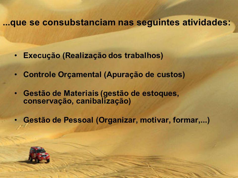 Execução (Realização dos trabalhos) Controle Orçamental (Apuração de custos) Gestão de Materiais (gestão de estoques, conservação, canibalização) Gest