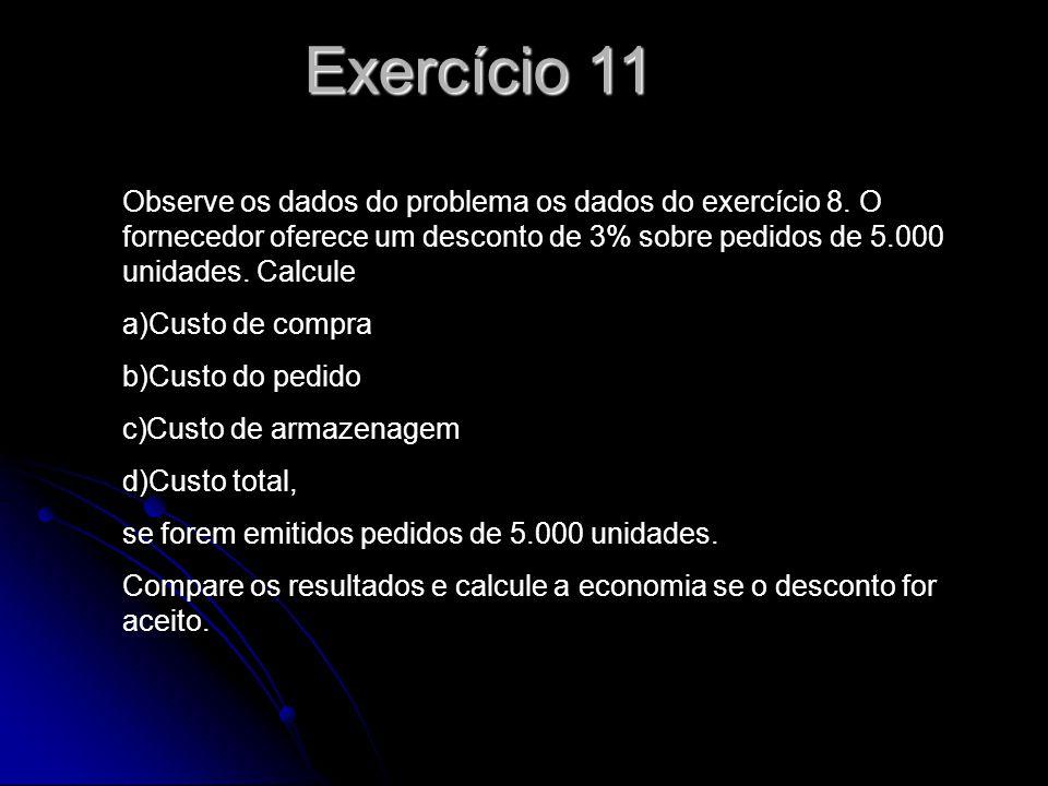 Exercício 11 Observe os dados do problema os dados do exercício 8. O fornecedor oferece um desconto de 3% sobre pedidos de 5.000 unidades. Calcule a)