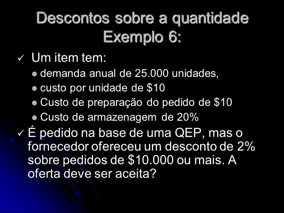 Descontos sobre a quantidade Exemplo 6: Um item tem: demanda anual de 25.000 unidades, custo por unidade de $10 Custo de preparação do pedido de $10 C