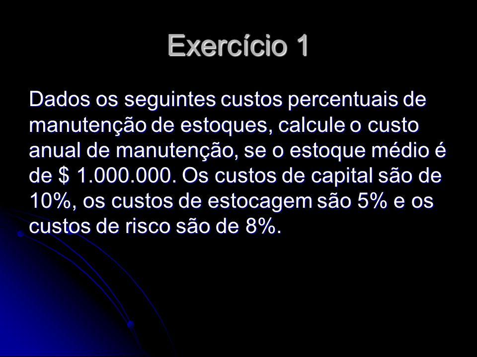 Exercício 1 Dados os seguintes custos percentuais de manutenção de estoques, calcule o custo anual de manutenção, se o estoque médio é de $ 1.000.000.