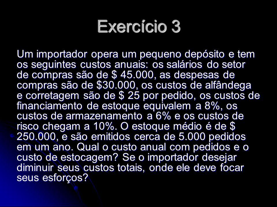 Exercício 4 Se o custo anual de mercadorias vendidas é de $ 30.000.000, e o estoque é de $ 10.000.000: a.