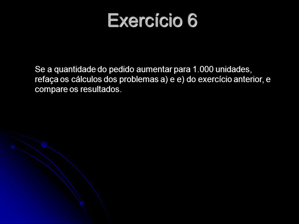 Exercício 6 Se a quantidade do pedido aumentar para 1.000 unidades, refaça os cálculos dos problemas a) e e) do exercício anterior, e compare os resul