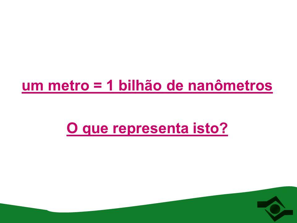 Comparando os tamanhos Outro exemplo: A distância entre Porto Alegre e São Paulo é de 1.109 km 1.109 km