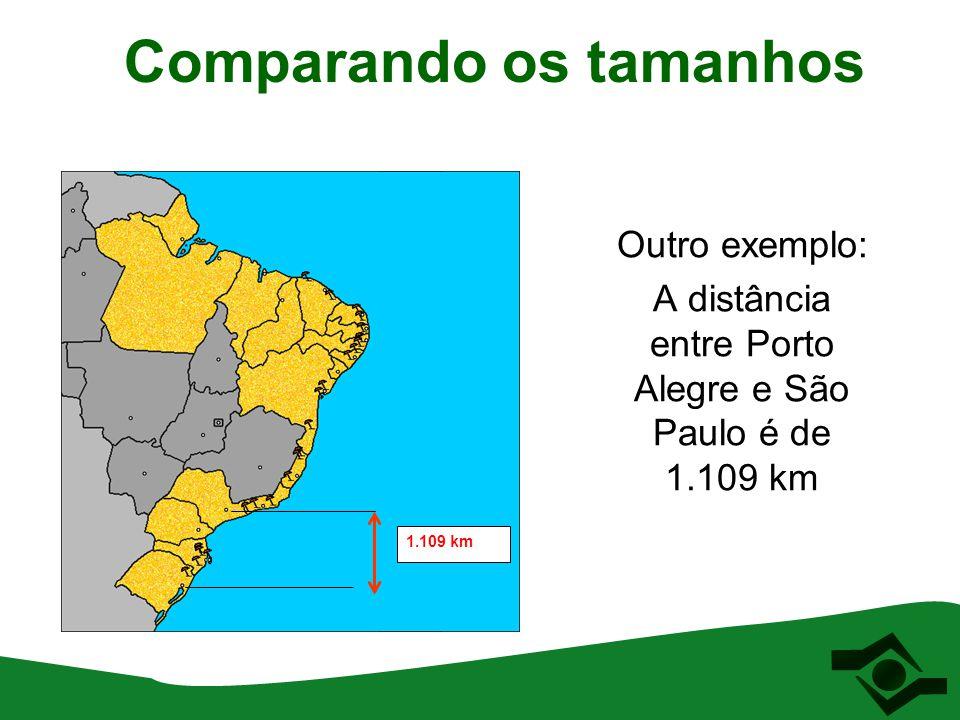 Comparando os tamanhos Um grão de areia mede mais ou menos 1 mm 1.109 km = 1.109.000.000 milimetros (1 bilhão e 109 milhões de milímetros) Então Comparando: um grão de areia (1 mm) está para a distância entre Porto Alegre e São Paulo (1.109.000.000mm) assim como um nanômetro está para o metro (1 bilhão de nanômetros)