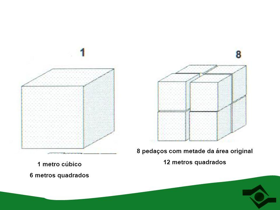 1 metro cúbico 6 metros quadrados 8 pedaços com metade da área original 12 metros quadrados