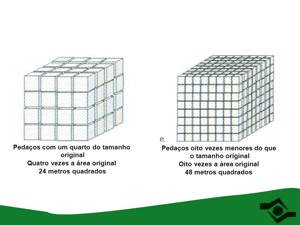 Pedaços com um quarto do tamanho original Quatro vezes a área original 24 metros quadrados Pedaços oito vezes menores do que o tamanho original Oito v