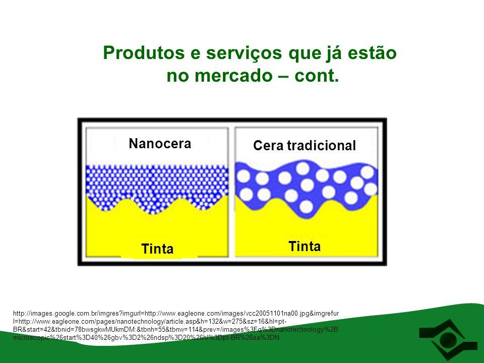 Produtos e serviços que já estão no mercado – cont. http://images.google.com.br/imgres?imgurl=http://www.eagleone.com/images/vcc20051101na00.jpg&imgre