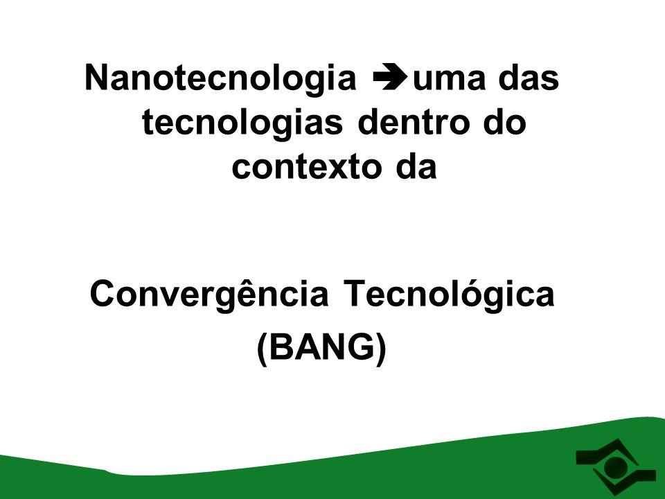 CONVERGÊNCIA DE TECNOLOGIAS Informática Controle de bits Nanotecnologia Controle e Manipulação dos átomos Ciência Cognitiva Consegue controlar a mente pela manipulação de neurônios Biotecnologia Controla e manipula a vida engenheirando genes B (its) A (tomos) N (eurônios) G (enes)