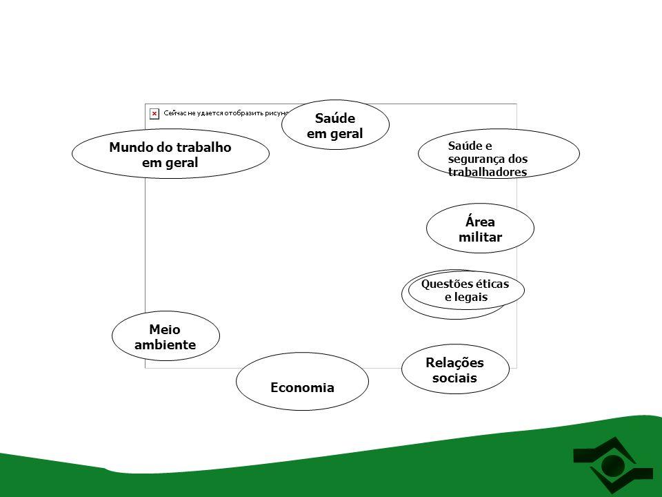 Comunicação Saúde em geral Mundo do trabalho em geral Saúde e segurança dos trabalhadores Área militar Relações sociais Economia Meio ambiente Questõe