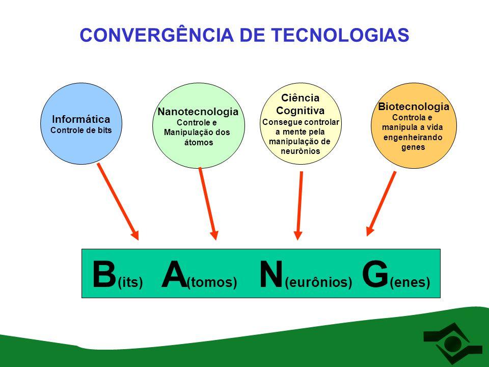 CONVERGÊNCIA DE TECNOLOGIAS Informática Controle de bits Nanotecnologia Controle e Manipulação dos átomos Ciência Cognitiva Consegue controlar a mente
