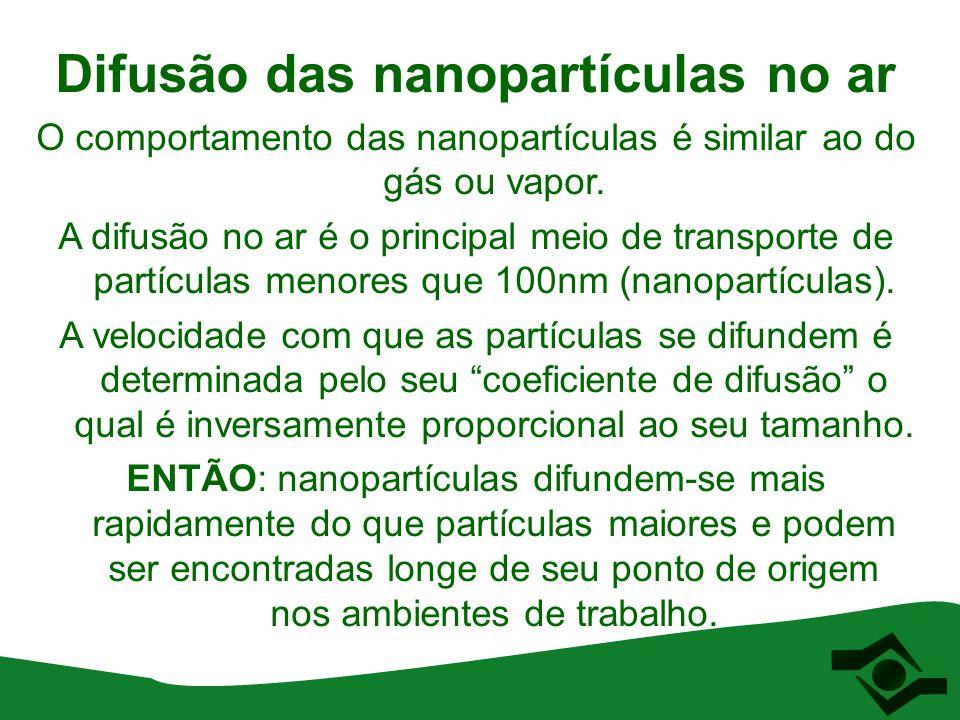 Difusão das nanopartículas no ar O comportamento das nanopartículas é similar ao do gás ou vapor. A difusão no ar é o principal meio de transporte de
