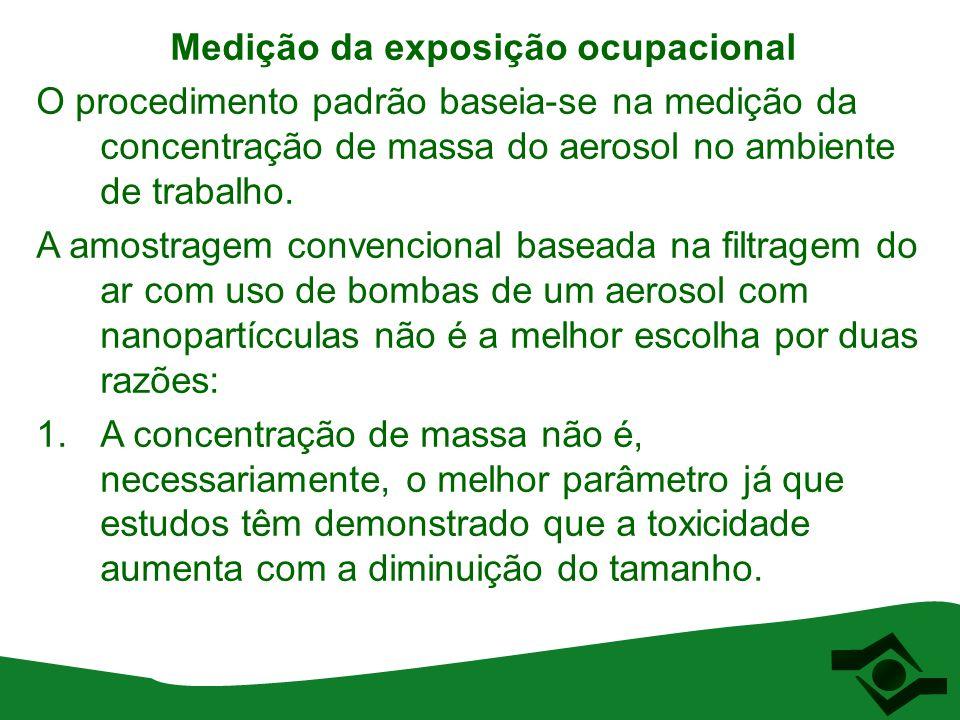 Medição da exposição ocupacional O procedimento padrão baseia-se na medição da concentração de massa do aerosol no ambiente de trabalho. A amostragem