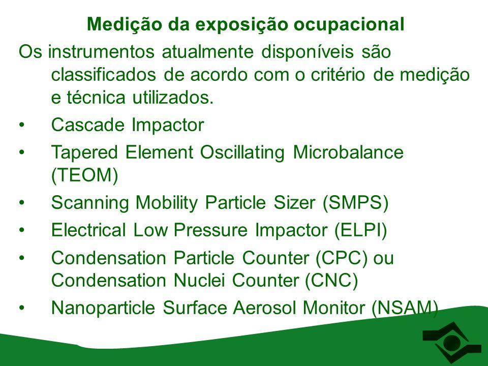 Medição da exposição ocupacional Os instrumentos atualmente disponíveis são classificados de acordo com o critério de medição e técnica utilizados. Ca