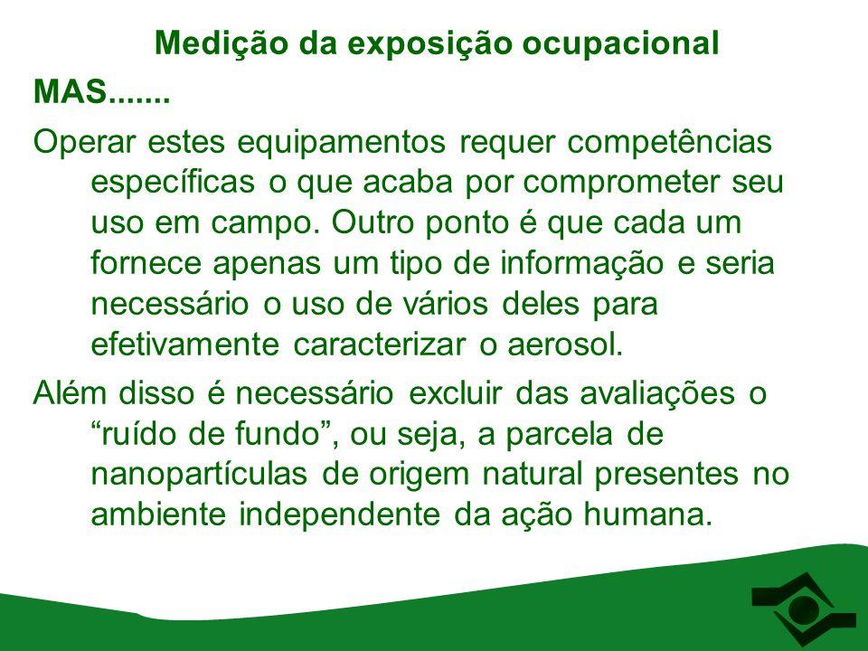 Medição da exposição ocupacional MAS....... Operar estes equipamentos requer competências específicas o que acaba por comprometer seu uso em campo. Ou