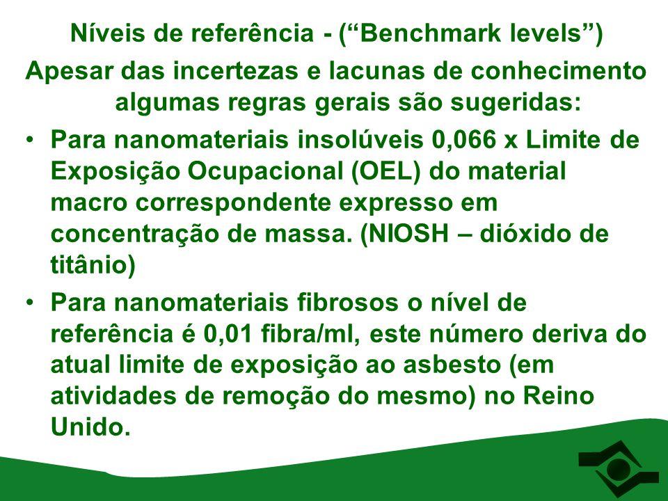 Níveis de referência - ( Benchmark levels ) Apesar das incertezas e lacunas de conhecimento algumas regras gerais são sugeridas: Para nanomateriais altamente solúveis: 0,5 x OEL Para nanomateriais carcinogênicos ou mutagênicos, sugere-se 0,1 x OEL