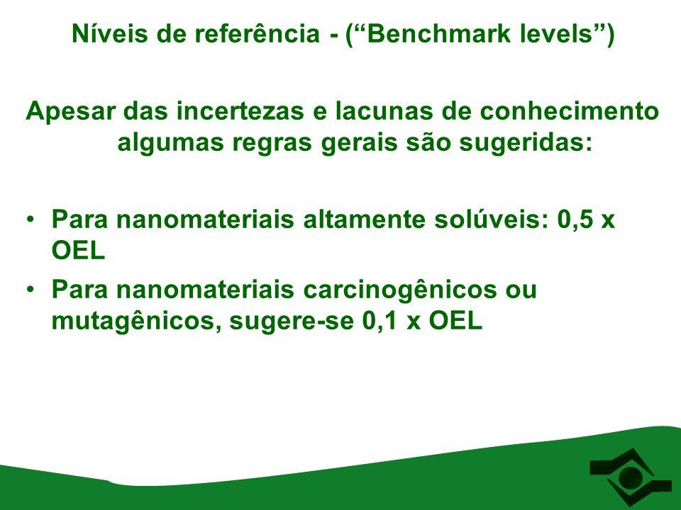 """Níveis de referência - (""""Benchmark levels"""") Apesar das incertezas e lacunas de conhecimento algumas regras gerais são sugeridas: Para nanomateriais a"""