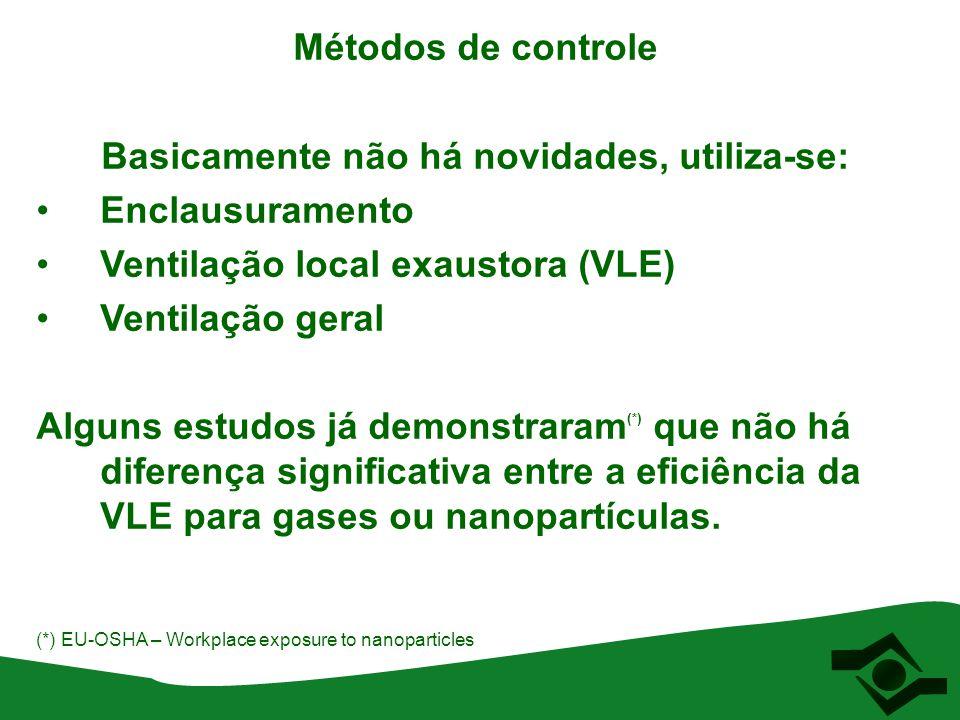Métodos de controle Basicamente não há novidades, utiliza-se: Enclausuramento Ventilação local exaustora (VLE) Ventilação geral Alguns estudos já dem