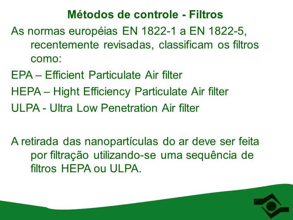Métodos de controle - Filtros A eficiência do filtro deve ser testada utilizando-se as partícula mais penetrantes (MPPS-most penetrating particles) com tamanhos entre 120 a 250 nm.