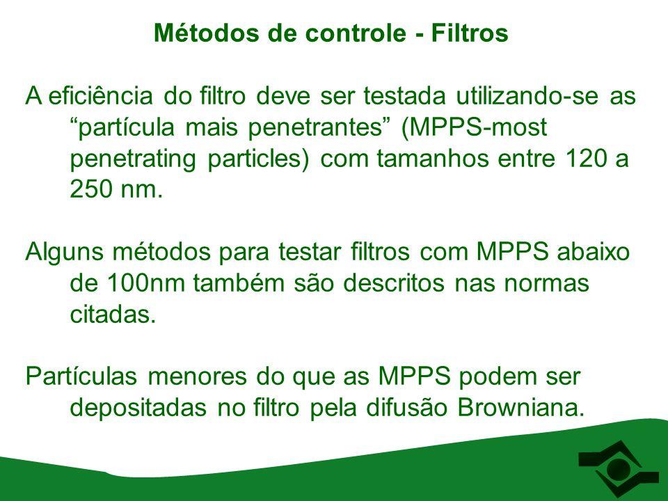 "Métodos de controle - Filtros A eficiência do filtro deve ser testada utilizando-se as ""partícula mais penetrantes"" (MPPS-most penetrating particles)"