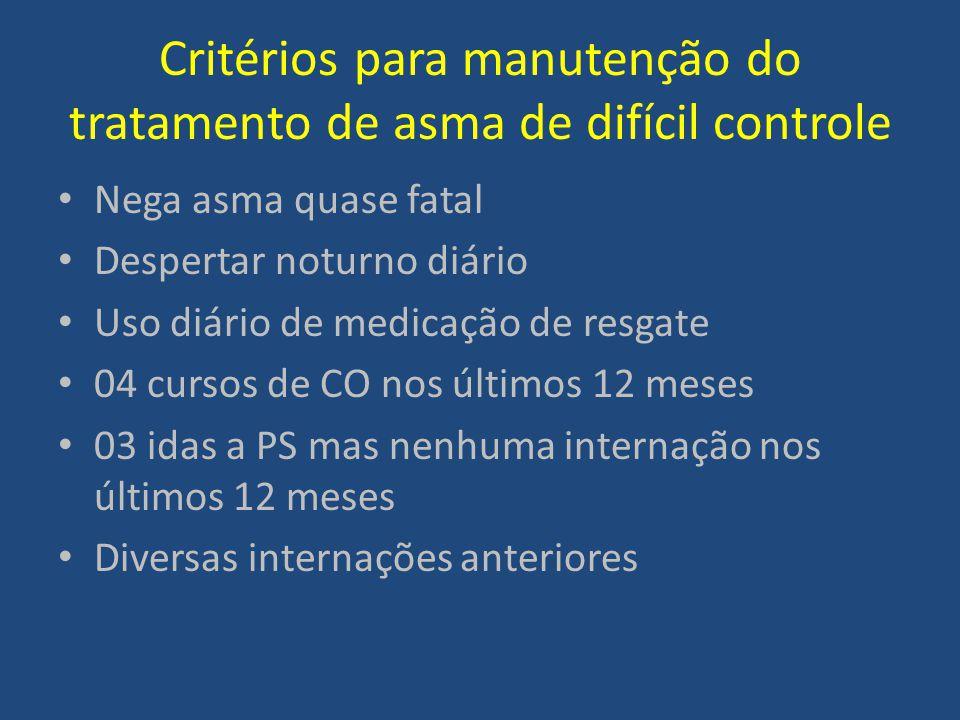 Critérios para manutenção do tratamento de asma de difícil controle Nega asma quase fatal Despertar noturno diário Uso diário de medicação de resgate