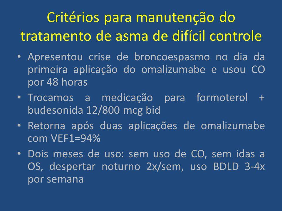 Critérios para manutenção do tratamento de asma de difícil controle Apresentou crise de broncoespasmo no dia da primeira aplicação do omalizumabe e us