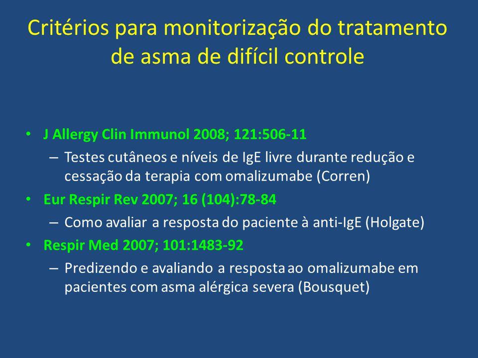 Critérios para monitorização do tratamento de asma de difícil controle J Allergy Clin Immunol 2008; 121:506-11 – Testes cutâneos e níveis de IgE livre