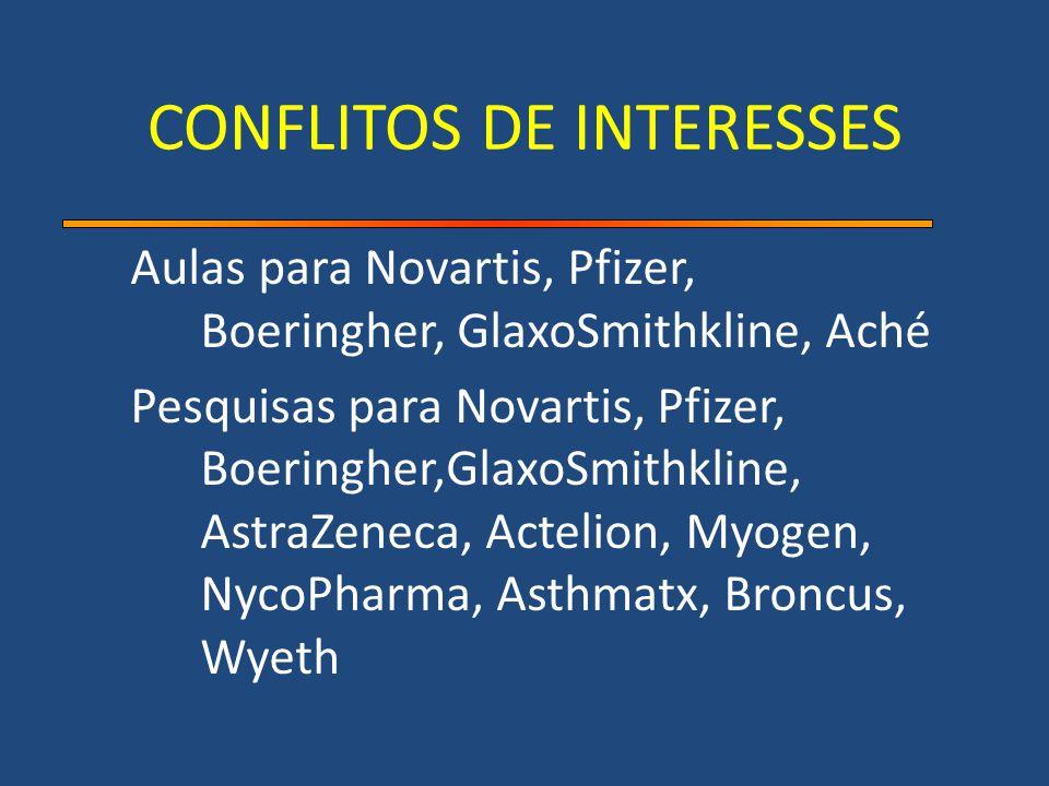 CONFLITOS DE INTERESSES Aulas para Novartis, Pfizer, Boeringher, GlaxoSmithkline, Aché Pesquisas para Novartis, Pfizer, Boeringher,GlaxoSmithkline, As