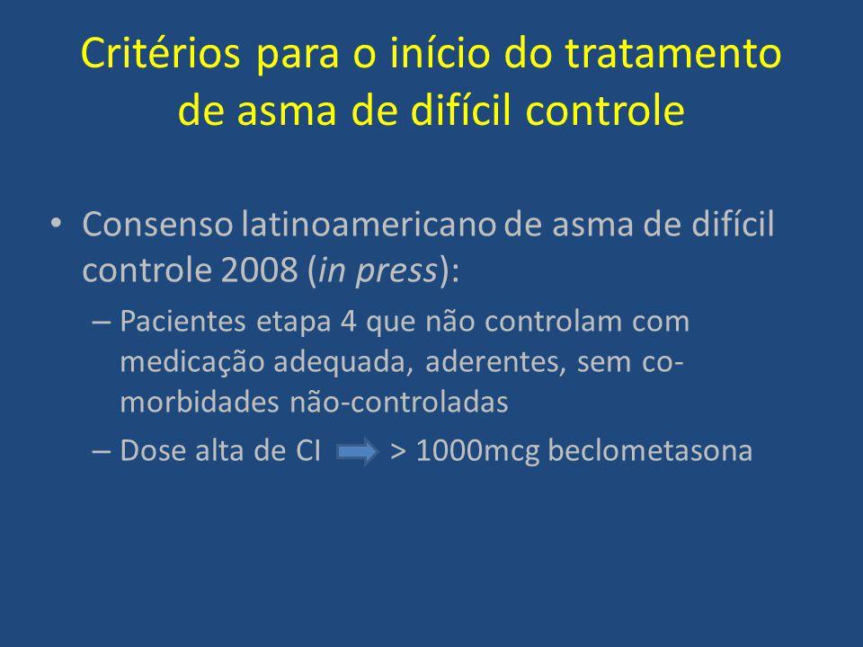 Consenso latinoamericano de asma de difícil controle 2008 (in press): – Pacientes etapa 4 que não controlam com medicação adequada, aderentes, sem co-