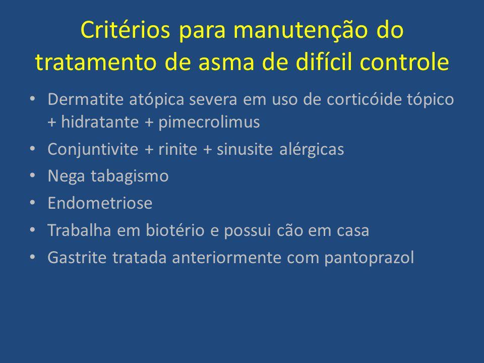 Critérios para manutenção do tratamento de asma de difícil controle Prick teste positivo para ácaros, fungos do ar, barata, Aspergilus IgE= 222UI/mL TCAR= remanescente tímico / sinais de broncoespasmo difuso associados a áreas de aprisionamento aéreo TCSF= pequeno espessamento mucoso seios maxilares + frontal esquerdo + velamento parcial células etmoidais