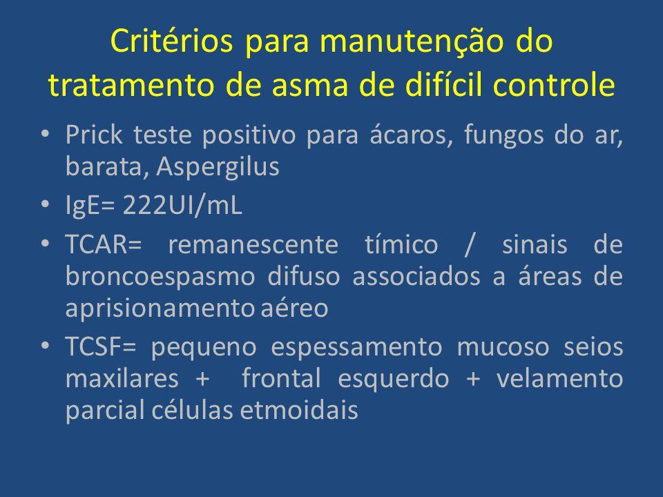 Critérios para manutenção do tratamento de asma de difícil controle Prick teste positivo para ácaros, fungos do ar, barata, Aspergilus IgE= 222UI/mL T