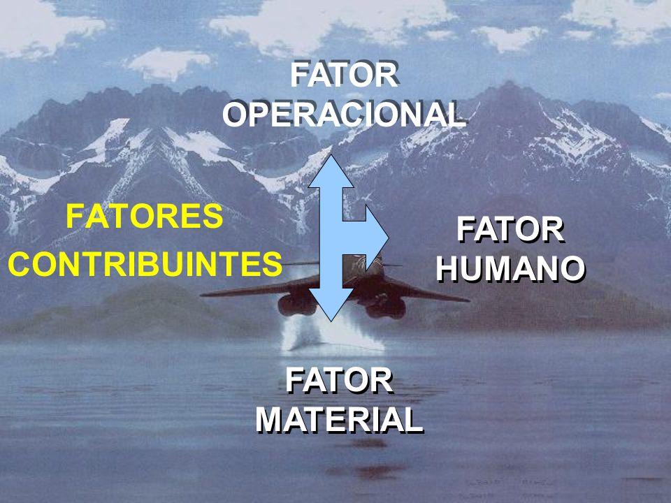 FATORES CONTRIBUINTES FATOR MATERIAL FATOR OPERACIONAL FATOR HUMANO