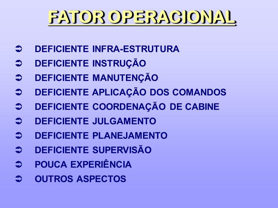 FATOR OPERACIONAL   DEFICIENTE INFRA-ESTRUTURA   DEFICIENTE INSTRUÇÃO   DEFICIENTE MANUTENÇÃO   DEFICIENTE APLICAÇÃO DOS COMANDOS   DEFICIEN