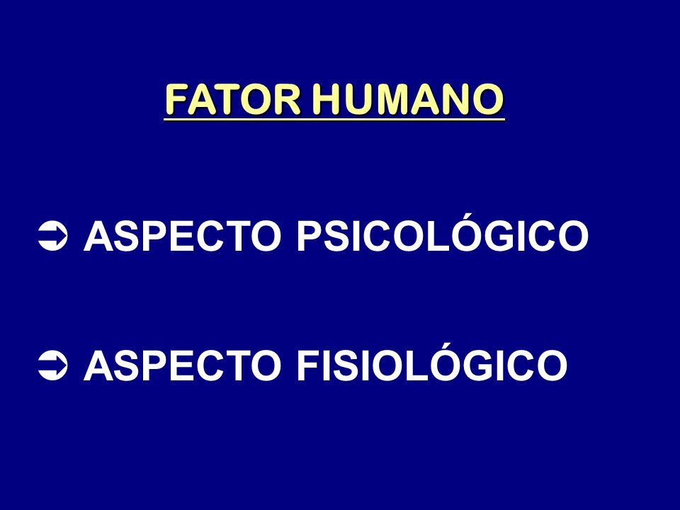 FATOR HUMANO   ASPECTO PSICOLÓGICO   ASPECTO FISIOLÓGICO