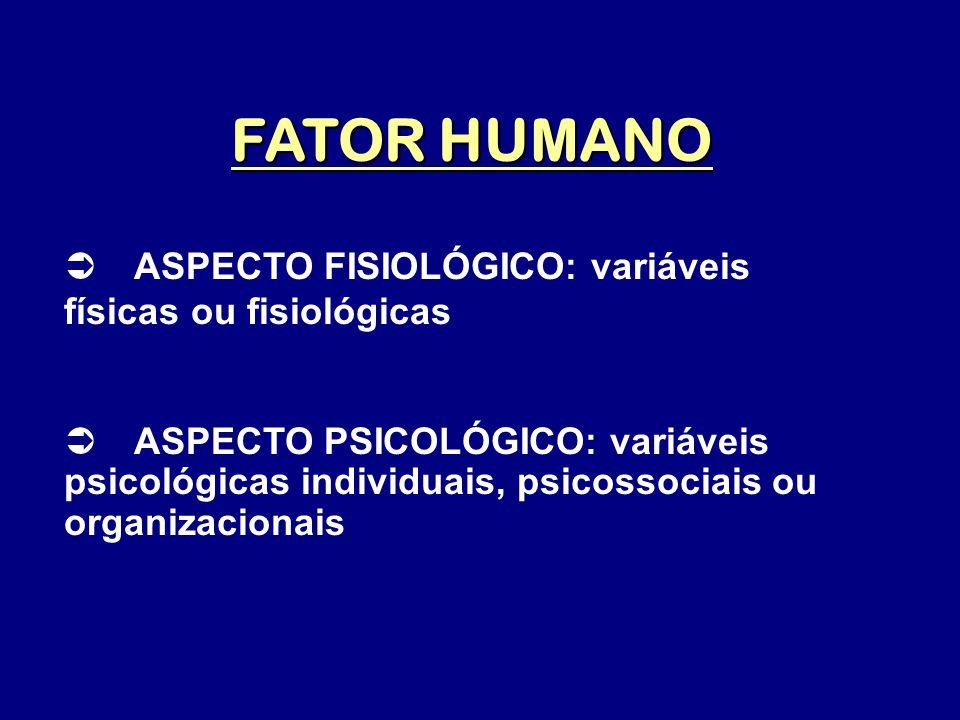 FATOR HUMANO   ASPECTO FISIOLÓGICO: variáveis físicas ou fisiológicas   ASPECTO PSICOLÓGICO: variáveis psicológicas individuais, psicossociais ou