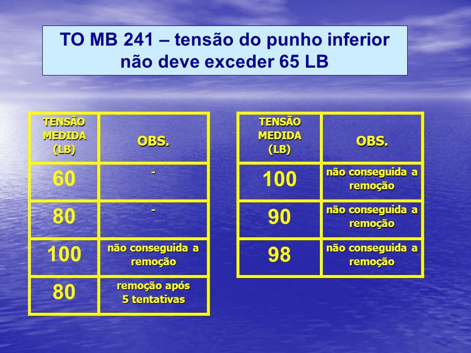 TENSÃO MEDIDA (LB)OBS. (LB)OBS. 60- 100 não conseguida a remoção 80- 90 não conseguida a remoção 100 não conseguida a remoção 98 não conseguida a remo