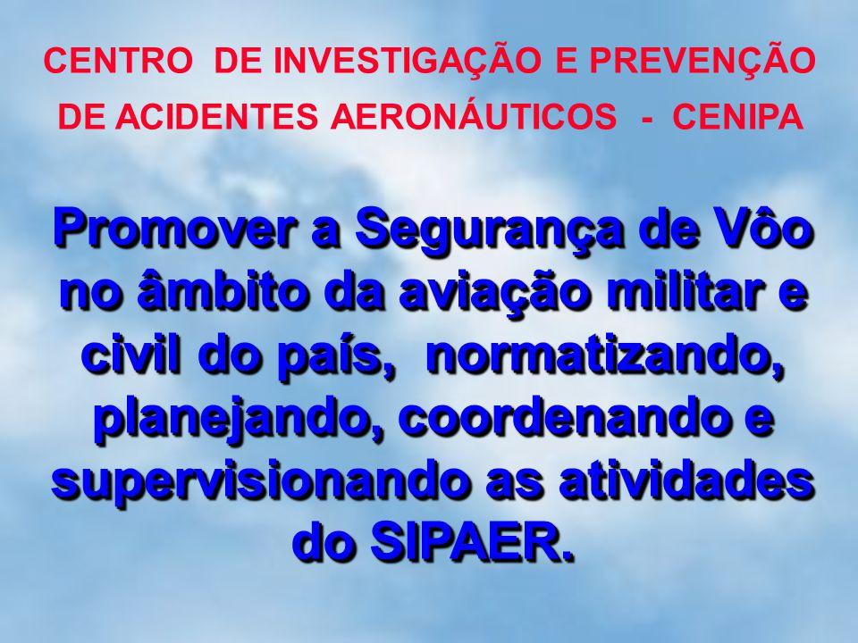 SISTEMA DE INVESTIGAÇÃO E PREVENÇÃO DE ACIDENTES AERONÁUTICOS - SIPAER EMAER Chefe do SIPAER AVIAÇÃO CIVIL AVIAÇÃO MILITAR INDÚSTRIA AERONÁUTICA INFRAESTRUTURA AERONÁUTICA CNPAA SIPAAerEx SIPAAerM UNIVERSIDADES 109 elos militares 150 elos civis