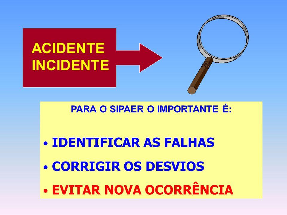 CAUSA ISOLADA DEFICIENTE INSTRUÇÃO DEFICIENTE INSTRUÇÃODEFICIENTE INFRA-ESTRUTURADEFICIENTE DEFICIENTE MANUTENÇÃO DEFICIENTEFABRICAÇÃODEFICIENTEFABRICAÇÃO DEFICIENTEPLANEJAMENTODEFICIENTEPLANEJAMENTO DEFICIENTE SUPERVISÃODEFICIENTE FATORES CONTRIBUINTES